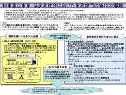 省エネルギー診断員制度の創設