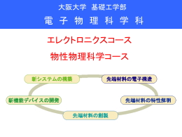 就職先は - 大阪大学 基礎工学部