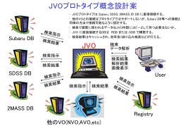 ppt - JVO