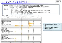 ダウンロード - Open DATA METI