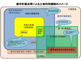 資料1 都市計画区域マスタープラン見直し(パワーポイント文書)
