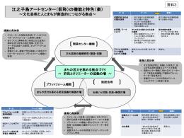 資料3 江之子島アートセンター(仮称)の機能と特色(案)