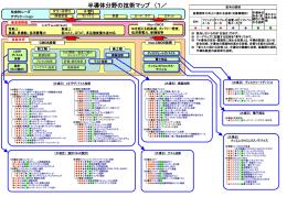 技術マップ【109KB】