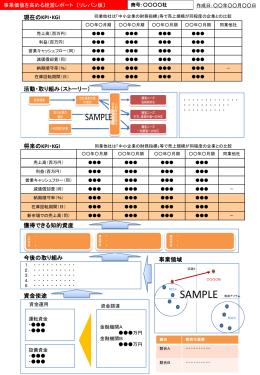 添付資料(リレーションシップバンキング)・作成フォーマット