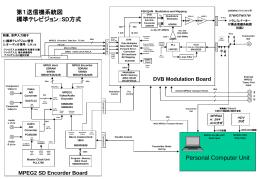 変更申請_送信機系統図_Digital