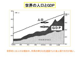 少子高齢化、国家財政