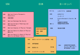 MS-PowerPoint97/Win版