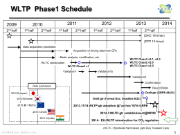 WLTP Phase1 Schedule