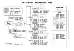 東京都理学療法士会組織図