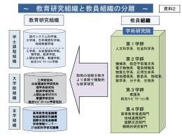 ヒアリング資料(その2) [PowerPointファイル/172KB]