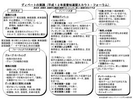 ディベートの実践(平成12年度愛知連盟スカウト・フォーラム)