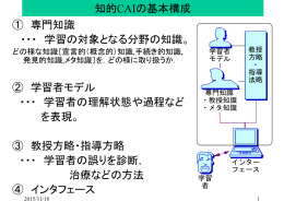 050-ICAI_1 へのリンク