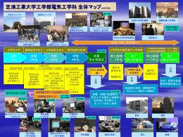 電気工学科マップ