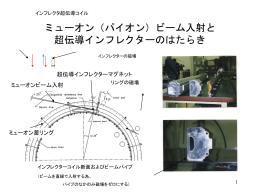 実験装置全体図