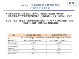PowerPointファイル/352KB
