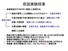 使用したパワーポイントファイル - 岡山理科大学 理学部 化学科