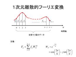 1次元フーリエ変換説明資料