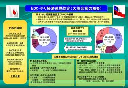 日本・チリ経済連携協定(EPA)の意義