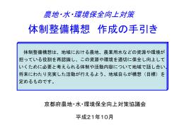 体制整備構想の記入方法 - 京都府農地・水・環境保全向上対策協議会