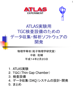 ATLAS実験用 TGC検査設備のための データ収集・解析ソフトウェアの開発