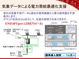 気象予測データ用いた電力使用量予測システム