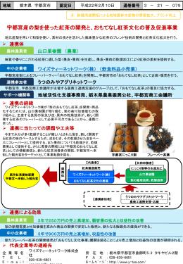 おもてなし紅茶文化の普及促進事業