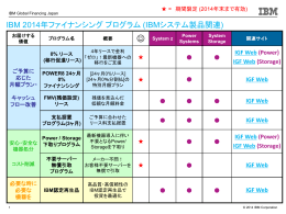 IBM 2014年 IGFプログラムサマリー