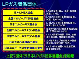 LPガス関係団体 - 日本LPガス協会