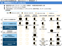 5. [PowerPointファイル/525KB]