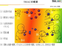 挨拶とTRIAC紹介