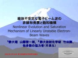 線形不安定な電子ビーム波の非線形発展と飽和機構