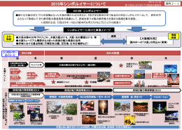 PowerPointファイル/677KB