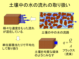 水平土壌カラム内の水の動き