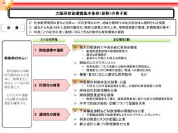 PowerPointファイル/303KB