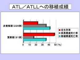 ATL/ATLLへの移植成績