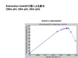 Extraction holeの口径による変化(36m phi, 25m phi - SAGA-HEP
