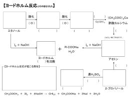 ヨードホルム反応メモリーツリー(pptファイル)