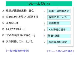 040-CAI2 へのリンク