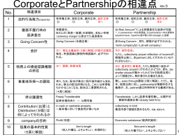 CorporateとPartnershipの相違点一覧表