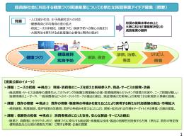 PowerPointファイル/246KB