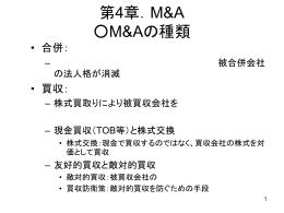 第4章.M&A M&Aの種類