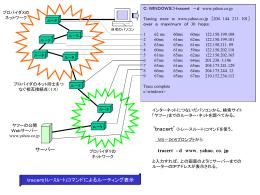 ネットワーク研修 2