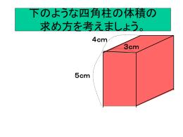直方体の高さと体積の変わり方