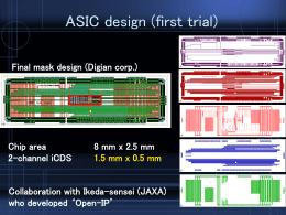 X線CCDの高速信号処理のためのアナログ・デジタル混在LSIの開発