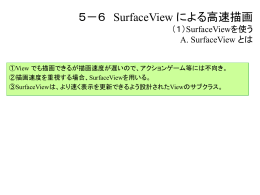 5-6 SurfaceViewによる高速描画