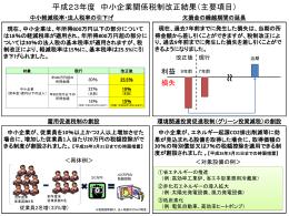 中小企業税制主要項目