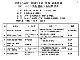 岩手県の知事賞