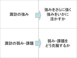 「suwatogi」をダウンロード