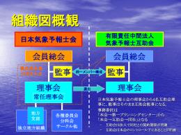 組織図概観 - 気象予報士会