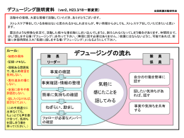 sinnsai1_files/ver2,震災用:デフュージング説明